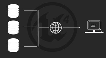 Unreal Engine 4套件开发系列教程:OSS对象存储