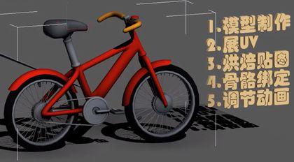 3dsMAX自行车模型动画流程教学